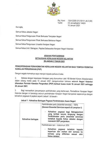 APN 03-Pengoperasian Perkhidmatan Kerajaan Negeri Kelantan Bagi Tempoh Perintah Kawalan Pergerakan (PKP)